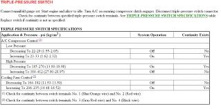 nissan altima ac jump compressor it works fine graphic