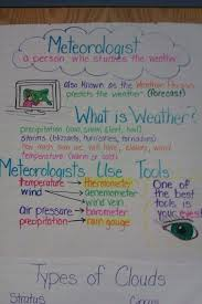 Weather Anchor Chart Weather Anchor Weather Science Teaching Weather Weather