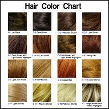 5 Pretty Hair Color Shades For Women 2014 Hair Fashion Online