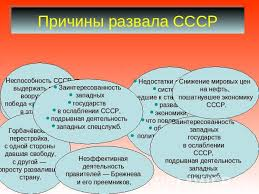 Распад СССР причины и последствия Информационно аналитический  Причины распада
