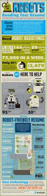 87 Best Resume Writing Images On Pinterest Resume Writing