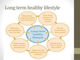 healthy lifestyle long term healthy lifestyle 13