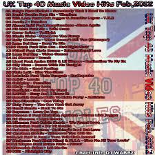 Top 40 Dvd Rentals Uk