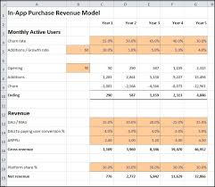 Revenue Model Template In App Purchase Revenue Model Plan Projections