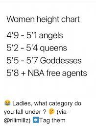 Women Height Chart 49 51 Angels 52 54 Queens 55 5