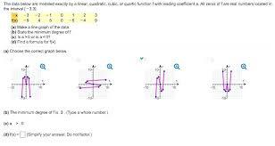 algebra 2 inverse functions worksheet graphing quadratic functions worksheet answers algebra 2 and worksheets relations algebra