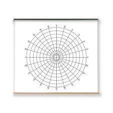 Pull Down Dry Erase Chart Polar Chart 2