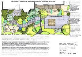 Small Picture Related To Herb Garden Design Plan Hgtv Garden Trends