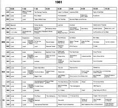 tv listings. 1961 tv programs.jpg (159397 bytes) tv listings