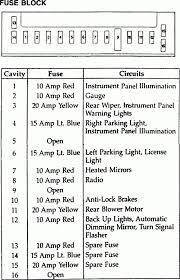 """chrysler fuse box diagram 1998 discernir net """"1997 chrysler lhs fuse box diagram"""" at 1999 Chrysler Lhs Fuse Box Diagram"""