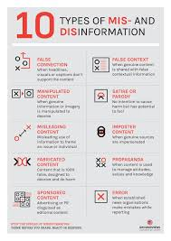 Disinformation 10 Infographic Lanka Sri Mis Of And Types
