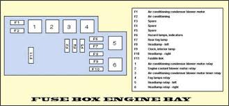 2002 subaru impreza outback sport fuse box 2002 subaru wrx fuse Subaru Wrx Wiring Manual 2005 subaru fuse box diagram car wiring diagram download cancross co 2002 subaru impreza outback sport subaru wrx wiring diagram