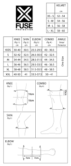 Fuse Protection Sizing Chart