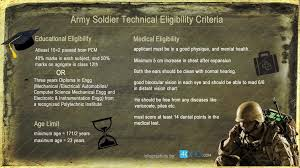 solr technical eligibility and