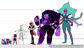 Giant Woman Steven Universe Universe Geek Stuff