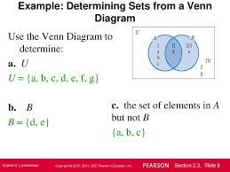A Not B Venn Diagram Chapter 2 Set Theory Ppt Download