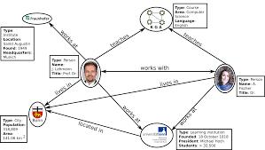 Github Smartdataanalytics Knowledge Graph Analysis Programming