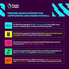 The english premier league is. Pbs Twimg Com Media E73at6mxoag65jg Jpg