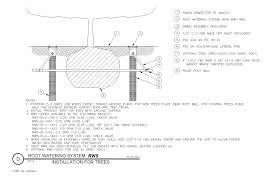 Landscape Irrigation System Design Rain Bird Cad Detail Drawings Accessories