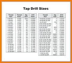Drill And Tap Holes Findyourgamechanger Co
