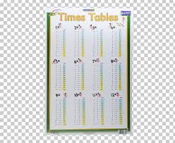 Multiplication Table Chart Division Png Clipart Adhesive