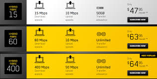 Videotron says helix will soon play a major role in its customers' households. Videotron Upgrades 400 Mbps Internet For Same Price As Lower Plans