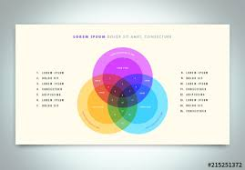 Infographic Venn Diagram Venn Diagram Infographic Layout Buy This Stock Template And