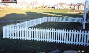 Part 1 What Kind Of Fence Should I Get Midwest Fence