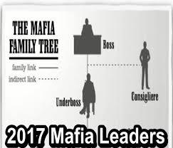 Mafia Bosses 2017 Archives About The Mafia