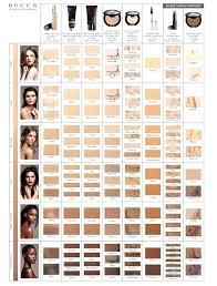 Mac Foundation Shades Chart Mac Makeup Foundation Color Chart Cerur Org
