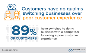Define Customer Service 7 Insights To Effectively Define Customer Success For B2b