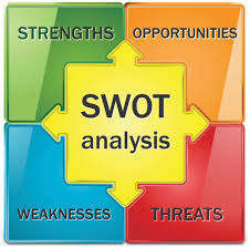 Swot Anaysis Rotary S W O T Analysis In District 7620 Ken Solow Rotary