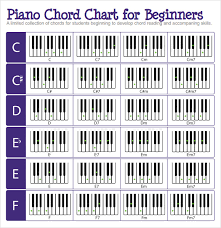 Chord Charts For Kids Piano Notes Chart For Kids Www Bedowntowndaytona Com