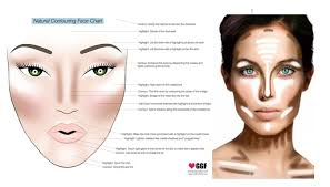 how to apply face contouring makeup tutorial trick round contour chart screen shot 2016 04 16 at 11