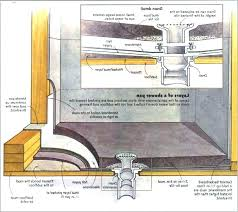 laying tile in shower installing tile shower tile shower base installation a get installing tile shower