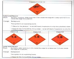 Tdg Symbols Chart A 14 2 Transportation Of Dangerous Goods Tdg