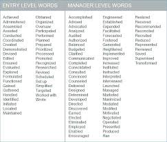 Active Verbs For Resume Action Words Strong Within Harvard Project