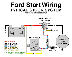 starter solenoid wiring diagram ford efcaviation com how to wire a starter solenoid on a lawn tractor at Ford Starter Solenoid Wiring Diagram