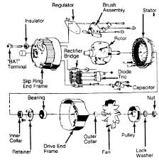auto alternator wiring diagram wiring diagrams and schematics car alternator schematic wellnessarticles exploded jpg