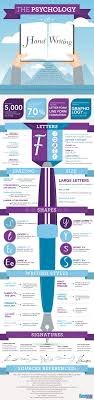 best psychology ideas positive psychology get to know someone through their handwriting this powerful guide