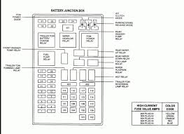 2007 ford f150 fuse box layout wiring diagrams discernir net 2010 ford f150 fuse box diagram at 2007 Ford F150 Fuse Box Layout