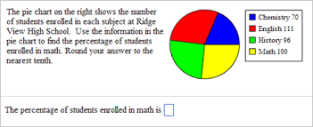 How To Find The Percentage Of A Pie Chart Use A Pie Chart In A Math Question
