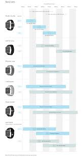 Watch Band Size Chart Apples Official Apple Watch Sizing Guide With Band Sizes