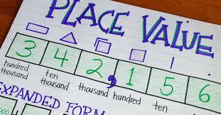 3 Secrets For Teaching Place Value Teacher Trap