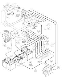 1987 club car 36v wiring diagram images gallery