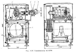 Технология изготовления кефира Курсовая работа 6 Гомогенизатор А1 ОГМ