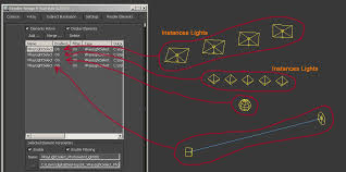 select lighting. Vray Light Select Elements Lighting T