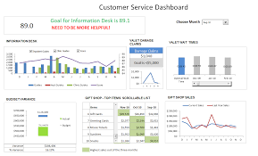 Excel Example Download Customer Service Dashboard Using Excel Download Template