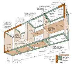 diy cabinet plans pdf