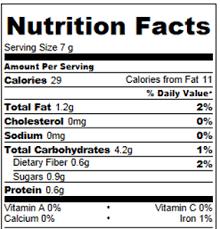 ww points new system 1 point per pop tart nutrition information